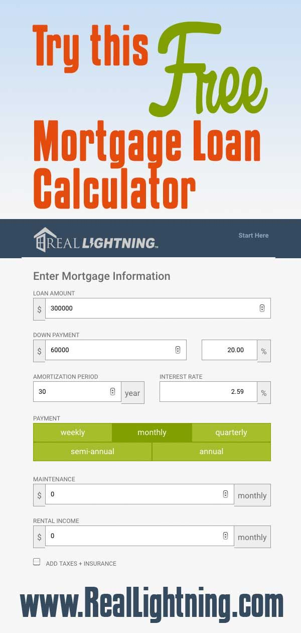 Mortgage Rates Are Still Low Find What You Can Really Afford With This Mortgage Loan Calculator Mortgage Loan Calculator Loan Calculator Mortgage Loans