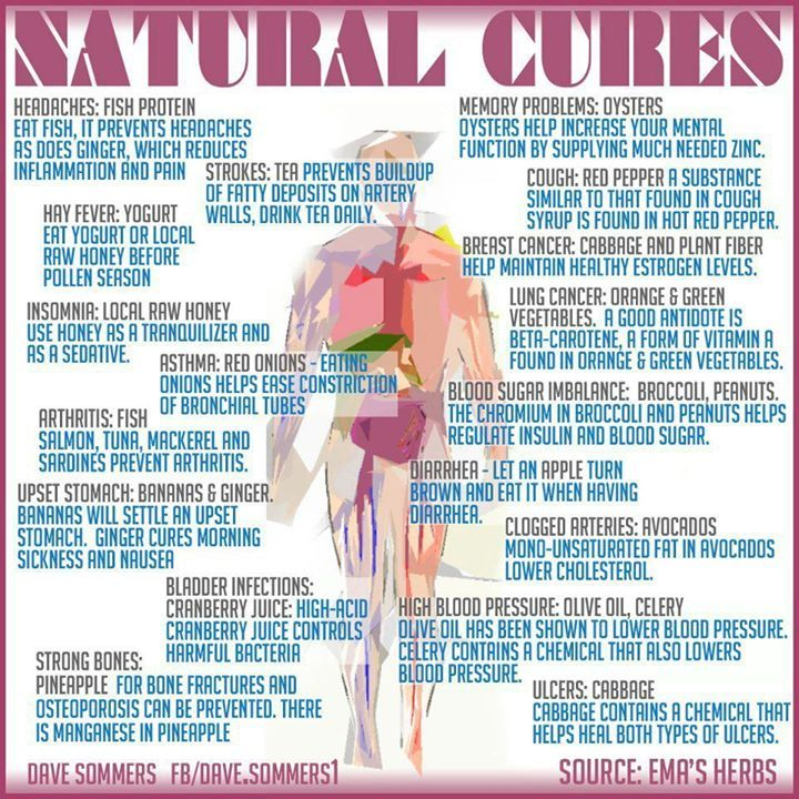 This graphic is a great visual of the power of #natural healing.