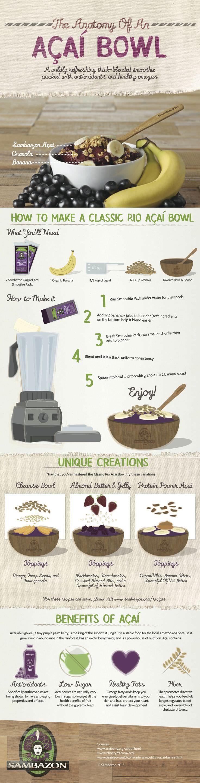 Healthy Foodie Week Breakfast Recipe: The Mighty Acai Bowl | GaiamTV - Health and Longevity