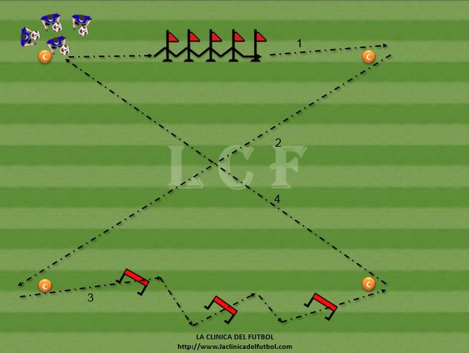 Descripcion:  Circuito Fisico Tecnico.  1. fase: zigzag superando 5 palos  2. fase: Conduccion de balon a una velocidad elevada  3. fase: Pasar el balon por debajo de la valla y el jugador debe saltar por encima de la valla  4.