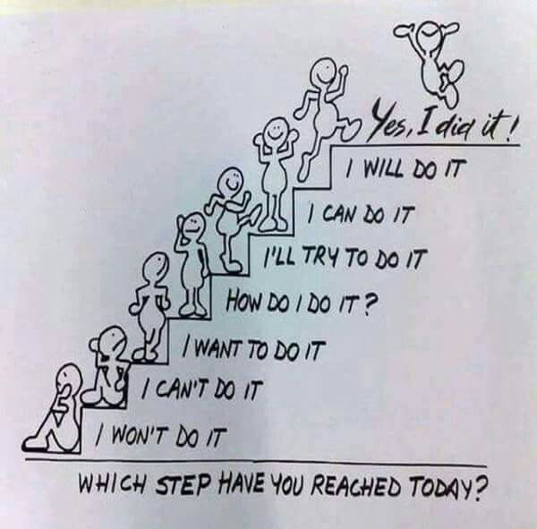 Success you can do it