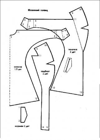 Dress patterns for Barbie Dolls