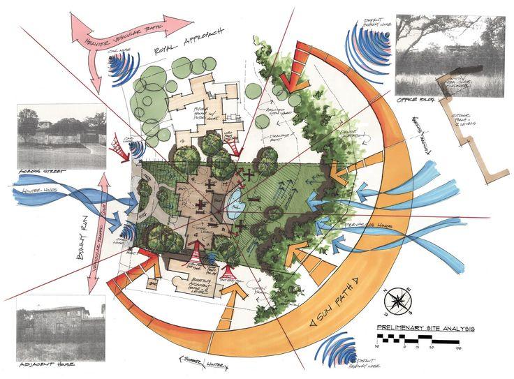 Landscape Architecture Drawings 13 best site drawing / landscape design images on pinterest