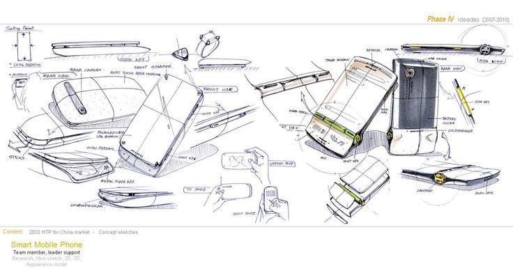 Mobel Industrial Design ~ Original h gapa wpdgnb sxmyzpxgait g