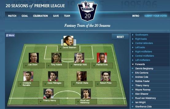 Fantasy Team of The 20 Seasons
