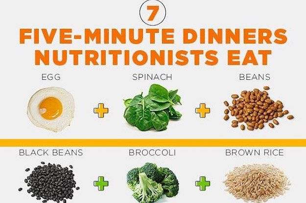 Infographics for healthy eating
