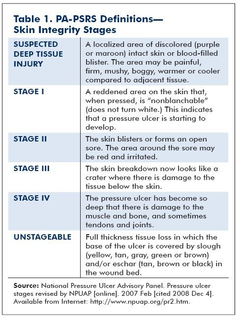 pressure ulcer stages and characteristics of a romantic relationship