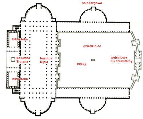 FORUM TRAJANA  Miejsce: Rzym, Data: 107 AD, Fundator: cesarz Trajan, Architekt: Apollodoros z Damaszku
