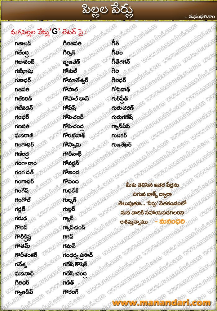 Telugu Baby Boys Names Starting with G Letter, Telugu Boys