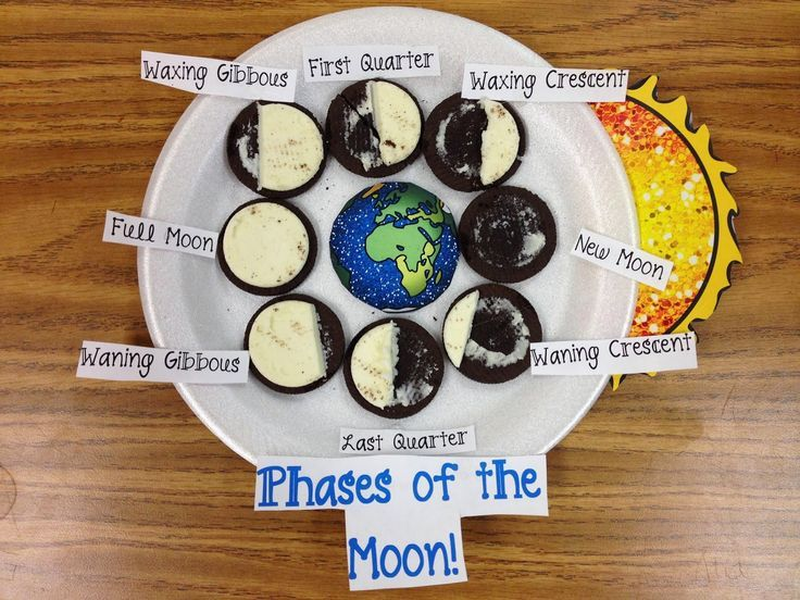 Phases Of The Moon Activity With Oreo Cookies Scheduled