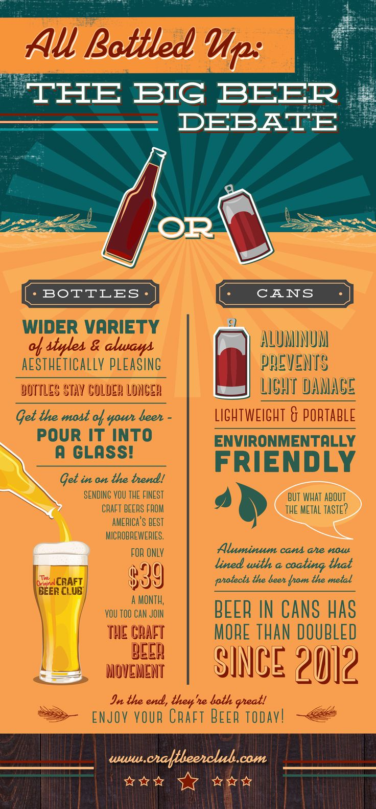 Best 25 beer club ideas on pinterest beer infographic for Best craft beer club