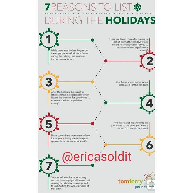 Ask me how purchasing a home during the holidays can actually save you money!! 🏡#Inboxmenow #ericasoldit #realtor #realestateagent #realestate #relocating #relocationspecialist #newconstruction #FSBO #forsale #openhouse #forsalebyowner #virginiabeach #virginiabeachhomes #chesapeake #chesapeakehomes #portsmouth #norfolk #hampton #williamsburg #military #firsttimehomebuyer #krisweaverteam #sothebys #atlanticsothebysinternationalrealty #localrealtors - posted by Erica Ellison…