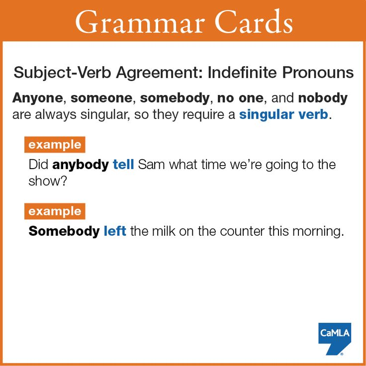 1000 Ideas About Subject Pronouns Examples On Pinterest