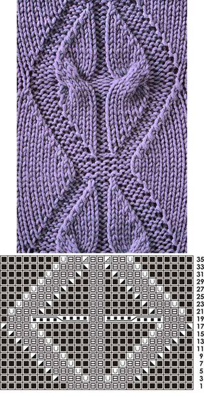 Knit Pattern 87. Ooooooooooooooooooooh