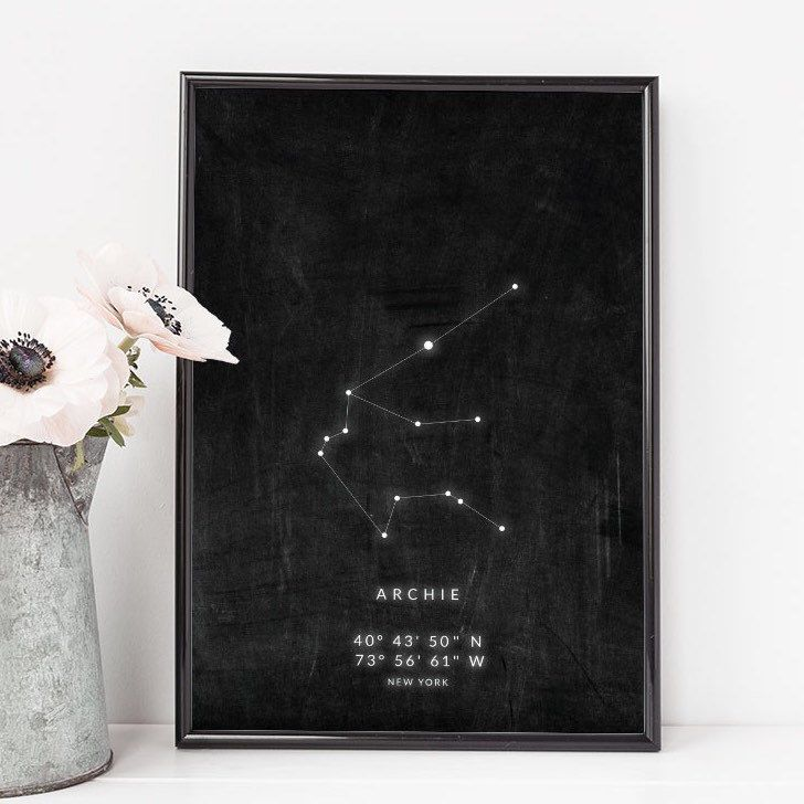 Day 3 - perfect gift for Aquarians. I'll be posting my coordinates printable designs in the lead up to Valentines Day. Makes yours unique this year. The best part? It's affordable and can be done last minute!