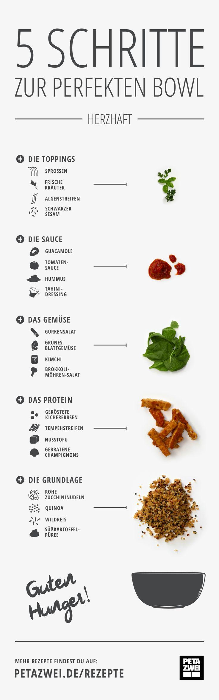 Eine komplette Mahlzeit in einer Schale ist nicht nur praktisch, sondern sieht auch super aus. Unsere Grafiken schlüsseln euch die einzelnen Schritte auf.