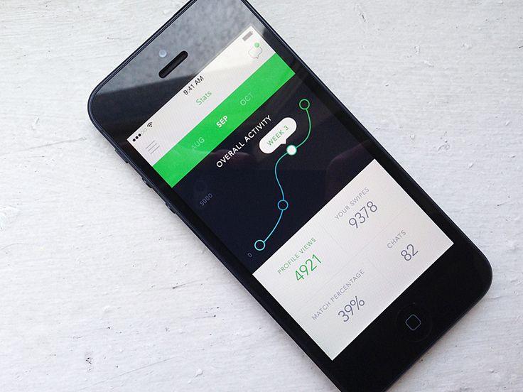 Mobile:2015 — Interactive Mind — Medium