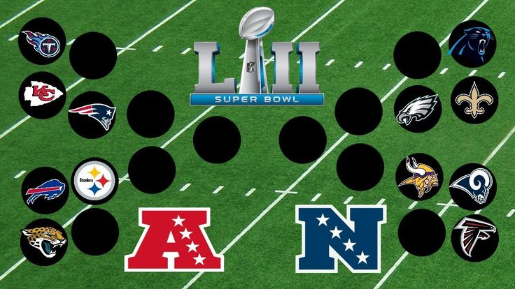 awesome #2018 NFL PLAYOFF PREDICTIONS! FULL NFL PLAYOFF BRACKET! SUPER BOWL 52 WINNER! (100% ACCURATE) -VIDEO
