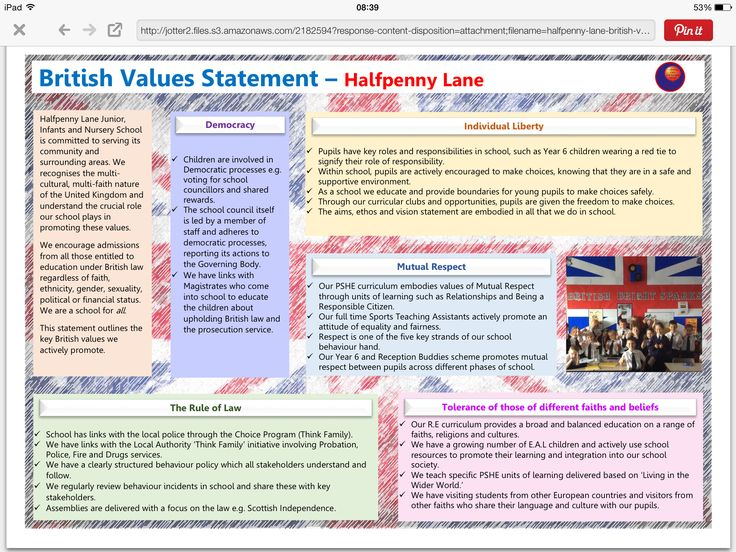 Our British values statement