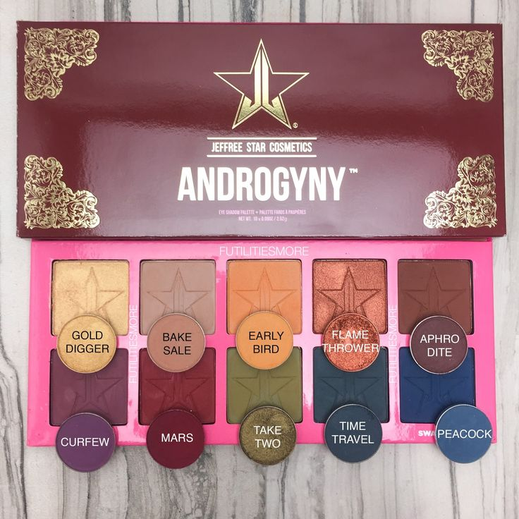 JEFFREE STAR ANDROGYNY DUPES WITH MAKEUP GEEK EYESHADOWS. Pinterest: @tugbabulut98