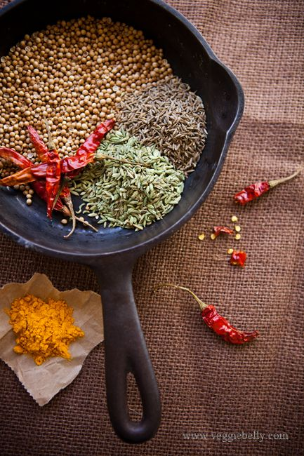 Homemade Curry Powder -- 2 tablespoons coriander seeds  1 tablespoon cumin seeds  1 tablespoon fennel seeds  2 or more dried red chilies, broken up into small pieces.  ½ teaspoon ground turmeric