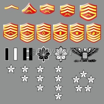 Usmc ranks enlisted and commissioned