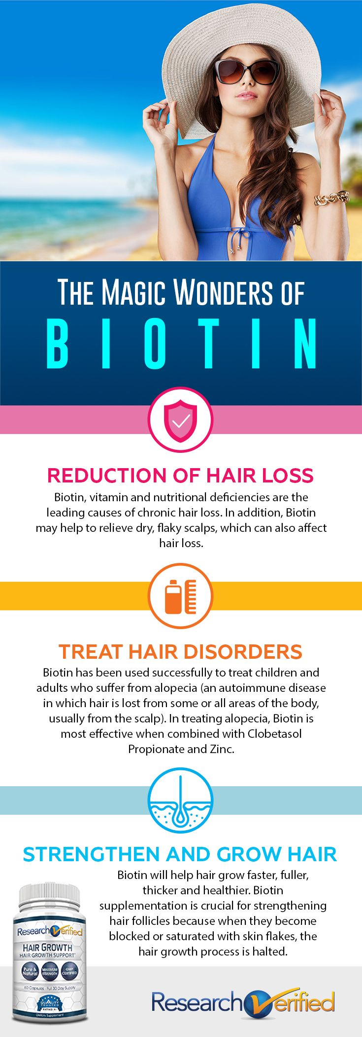 ON SALE NOW Get your hair in the best condition this summer with our popular Hair Growth product packed with the highest quality of Biotin and other essential ingredients that will maintain healthy hair while preventing hair loss.