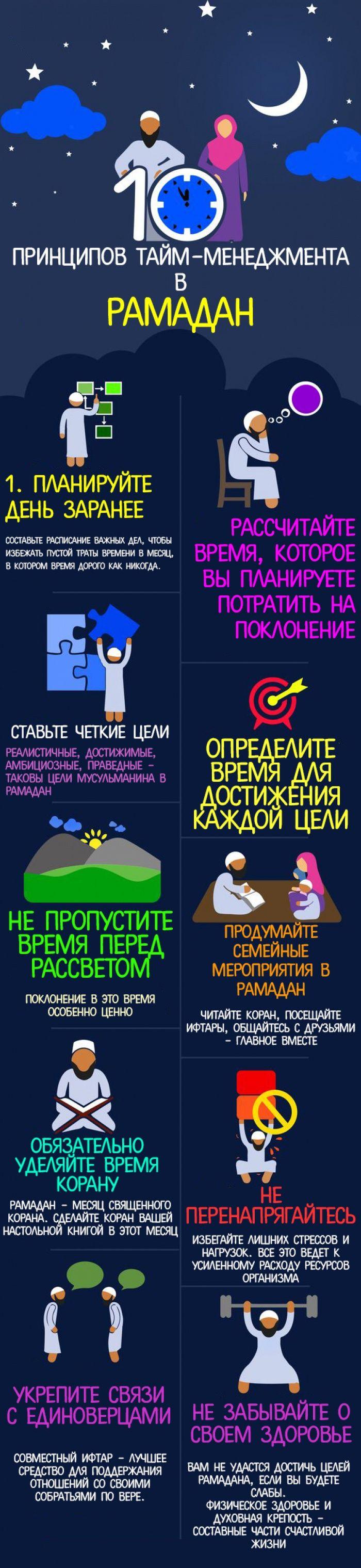 ИНФОГРАФИКА: 10 принципов тайм-менеджмента в Рамадан