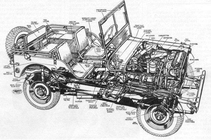 633 Best Images About Die Cast Willys Jeep