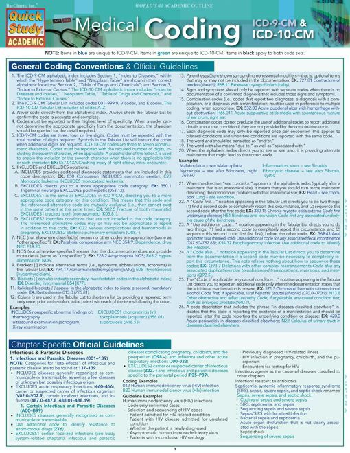 Medical Coding Study Guide - AAPC