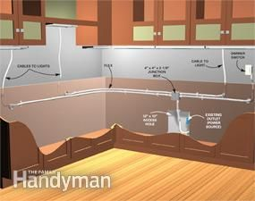 Step by step instructions on how to install lighting and outlets for cabinets.