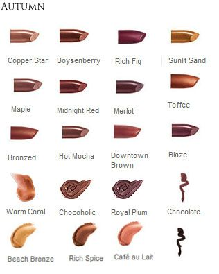 expressing your truth blog: Color Theory and Makeup
