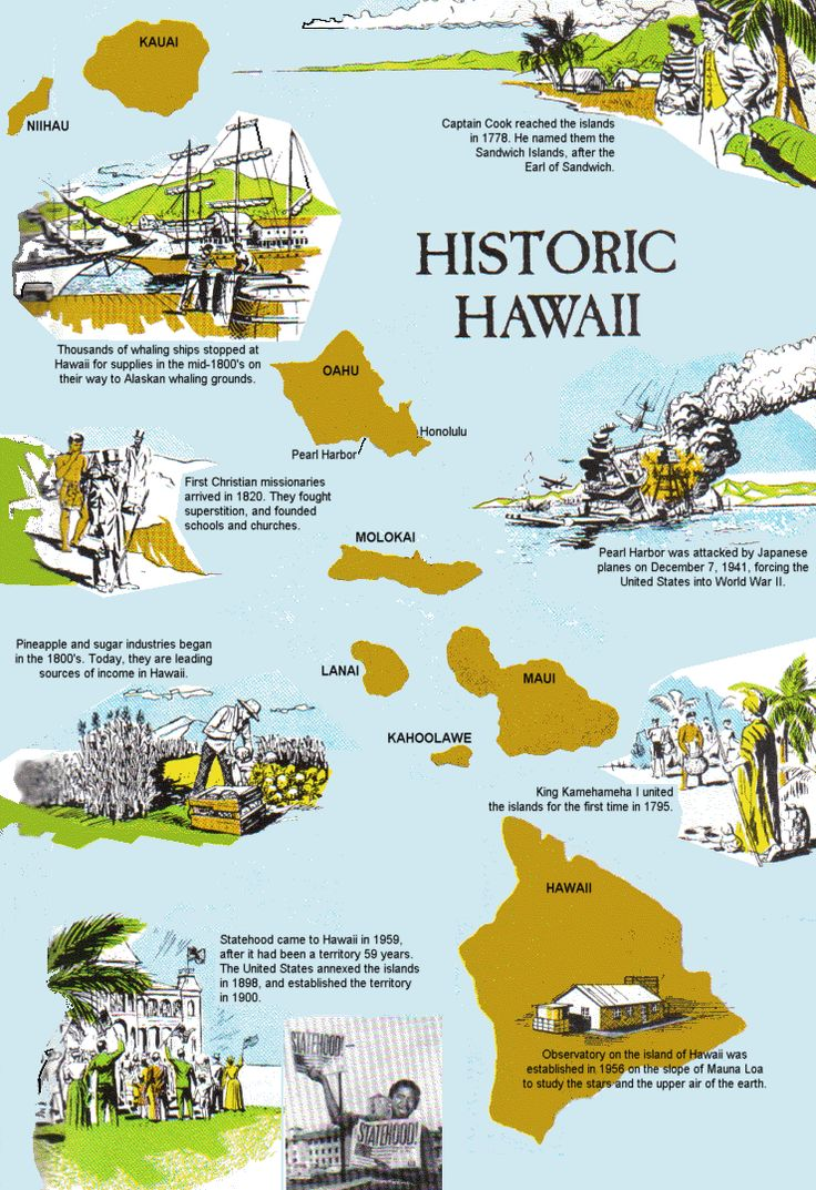 Related Keywords Suggestions For Hawaii On Usa Map Best - Map usa canada hawaii