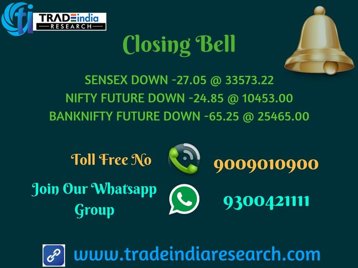 #NSE #BSE #Sensex #Nifty #News #India #Stock #Market #Closing