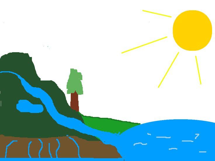kolobeh vody omalovanka - Hľadať Googlom