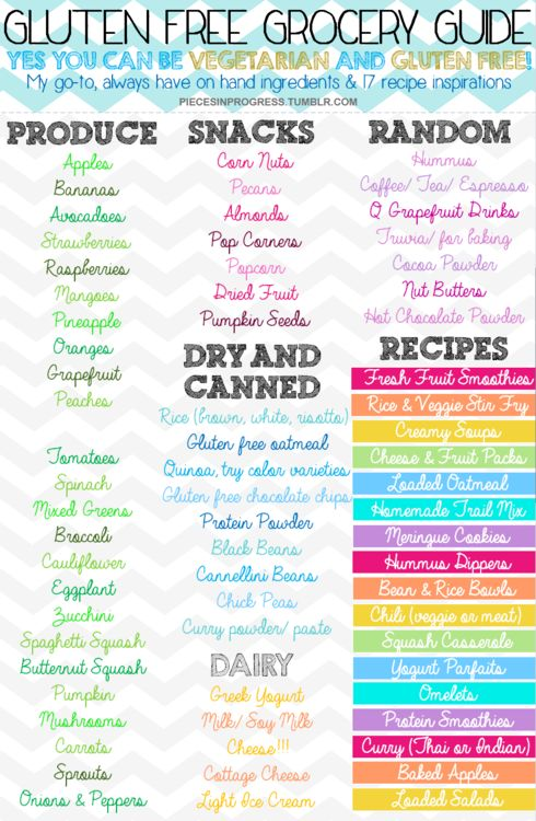 Gluten-Free Grocery Guide- if u r just becoming gluten free,  here is a great guide to print out and take with u!!