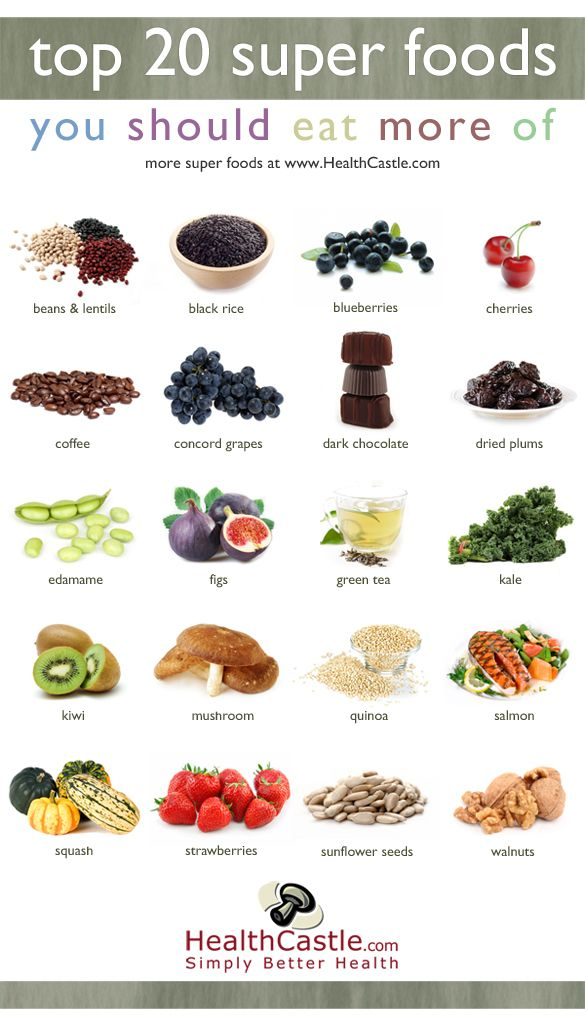 Top 20 Super Foods You Should Eat More Of via HealthCastle.com