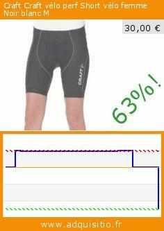 Craft Craft vélo perf Short vélo femme Noir blanc M (Vêtements). Réduction de 63%! Prix actuel 30,00 €, l'ancien prix était de 80,00 €. http://www.adquisitio.fr/craft/v%C3%A9lo-perf-short-v%C3%A9lo-2