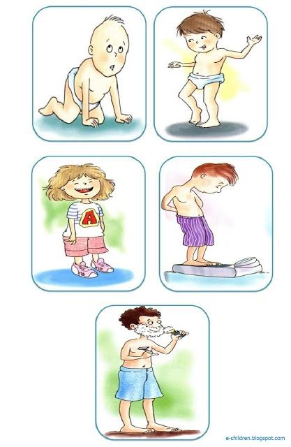 Los Niños: Καρτέλες λογικής σειράς - ακολουθίας για την ανάπτυξη του παιδιού.