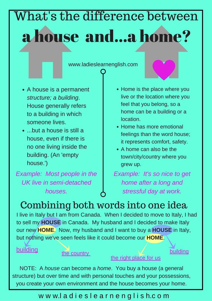difference between a house and a home essay Difference between house and apartment • both house and apartment are dwelling units • you own a house where as you get an apartment on lease.