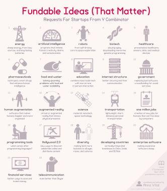 37 best Startups images on Pinterest Business ideas, Business - startup business plan