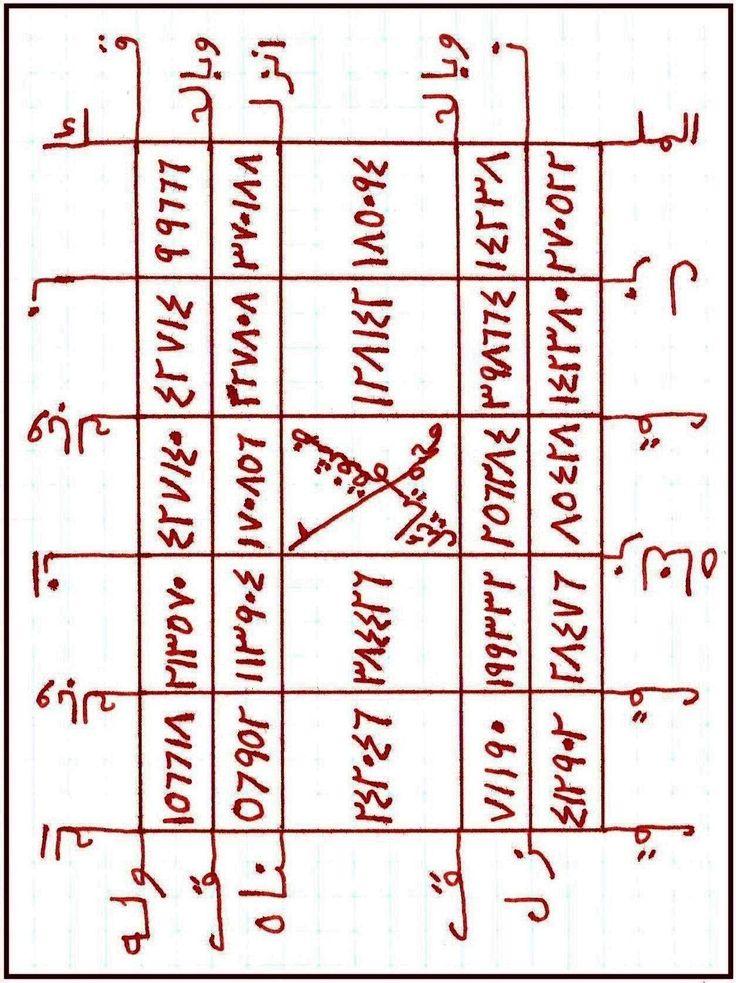 AYETEL KÜRSÜ VEKFİ ( 330 AD. AYETEL KÜRSÜ KAPSAR )