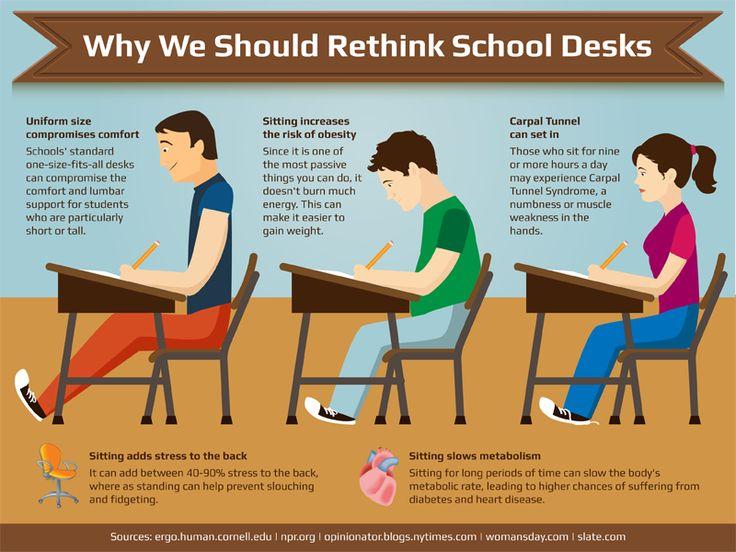12 Compelling Reasons We Should Rethink School Desks