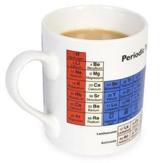 periodic table mug buy at fireboxcom