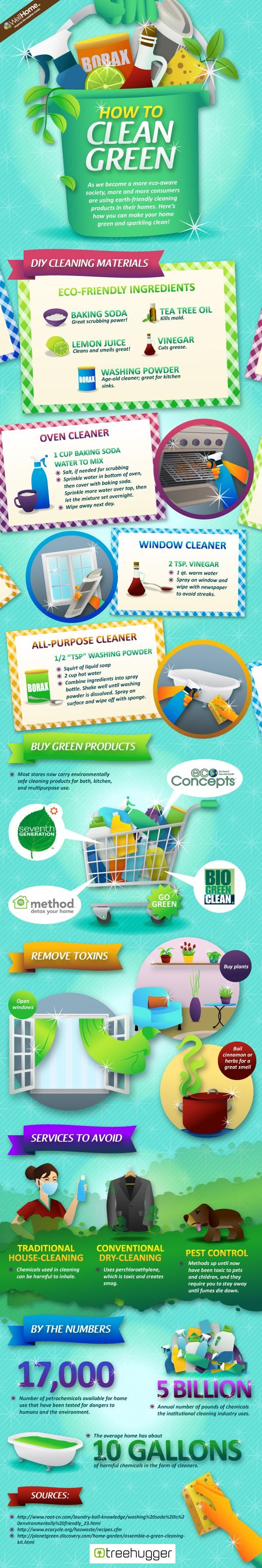 Greening Your Home: How to Make Your Own Household Cleaners #infographic #goGreen