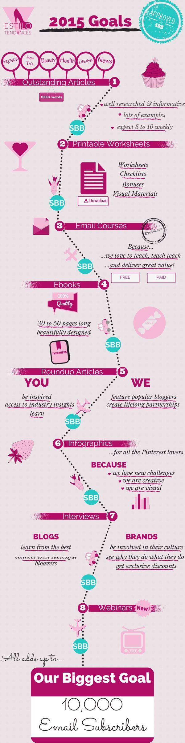 Estilo Tendances' Dreams and Goals for 2015!  Our own Infographic! #secretbloggersbusiness #sbbscholarship