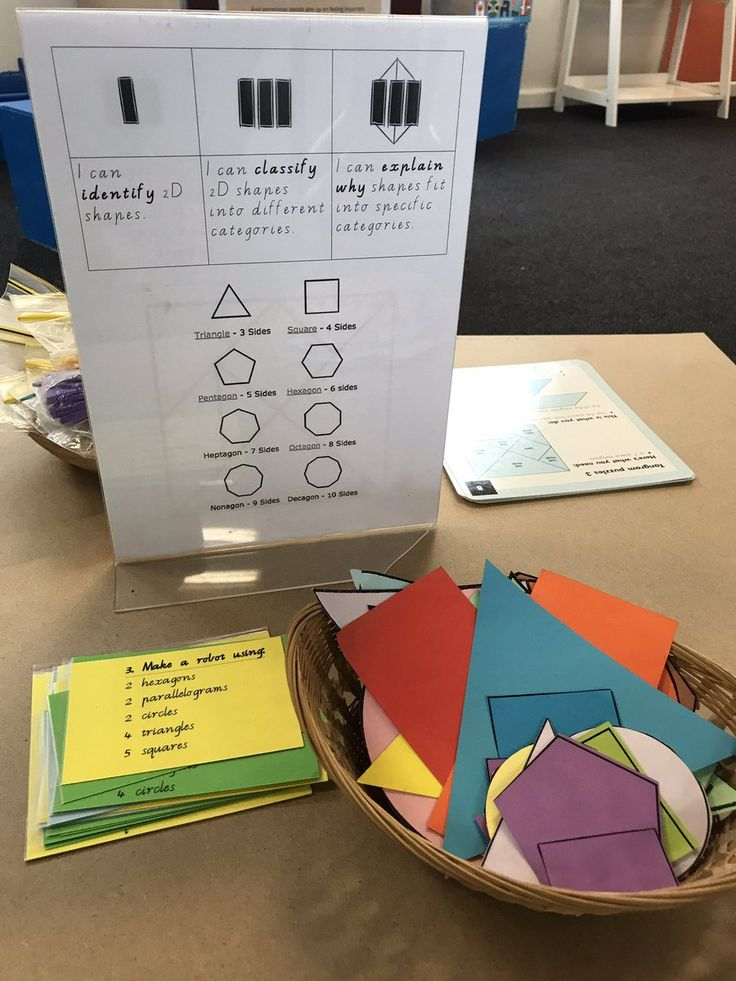 "Bec Ryan on Twitter: ""Using #SOLOtaxonomy to set up some learning centres before school goes back tomorrow! @arti_choke https://t.co/d4LtJRlAL7"""