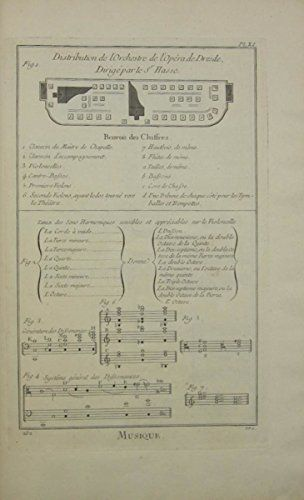 Musique, Contenant 19. Planches, y compris la cinquieme & la seizieme qui sont doublées. Planches, y compris la cinquieme & la seizieme qui sont doublées. He may also have either written or published a dictionary of music, for in 1765 the Mercure de France announced that anyone interested in such a work should address himself to M.de Lusse. A French composer, flautist and writer on music, .in the 1760s [Delusse] produced three theoretical works: a flute method first published in...
