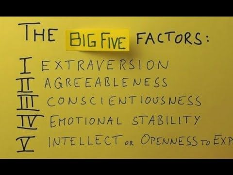 "[Unit 12: Personality and the Internet] ""Big Five"" Personality Quiz- compare your results to the Five Factor Personality Test"