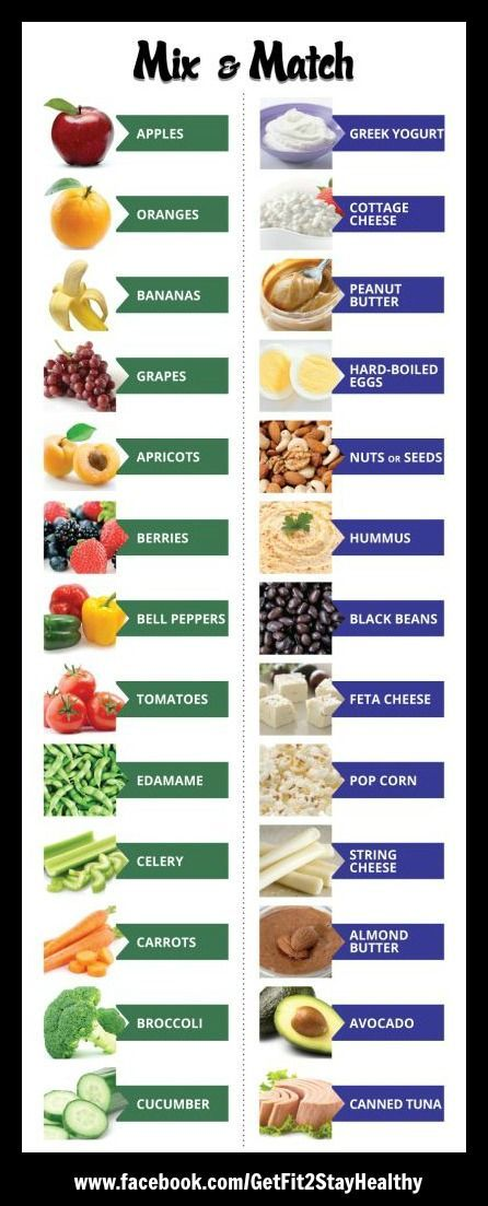 Craving Busters! Three well-balanced meals along with several healthy snacks will keep those cravings at bay! When cravings hit, combine a fruit or veggie with a protein for a healthy snack! ~ Need help? Let's connect! Email me with a list of your goals and lifestyle to getfit2stayhealthy@gmail.com or go to facebook.com/GetFit2StayHealthy and connect with me there! #GetFit2StayHealthy #NutritionTips